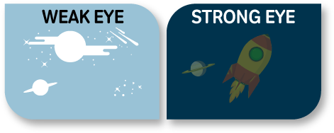 Next, decrease the signal strength of objects in the strong eye and increase it for the weak eye to make it easier for them to work together.