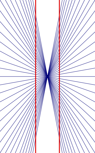 Two straight parallel line are in front of a radial background, the lines appear as if they are bowed outwards.
